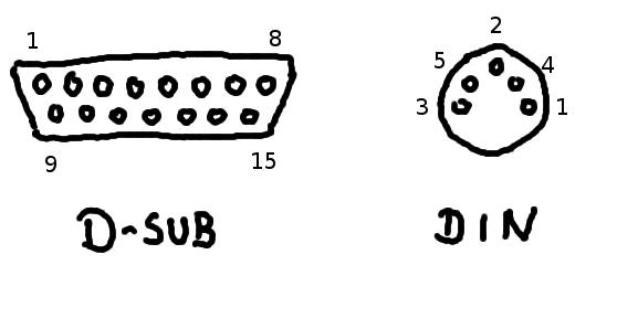 Midikabel Sub-D <-> Din